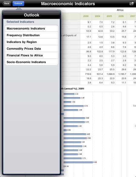 AfDB Statistics2