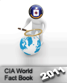 CIA Factbook