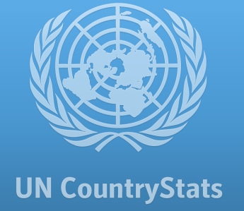 CountryStats