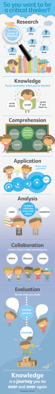 SS-Critical-thinker-infographic