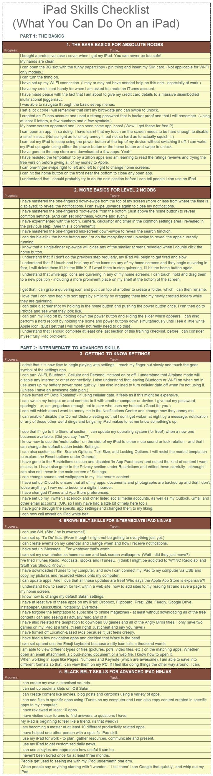iPad Checklist