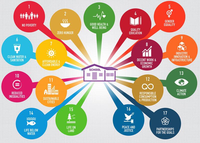 2030 sustainable development goals pdf
