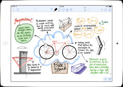 iPad-note-mind-map-sketchnote